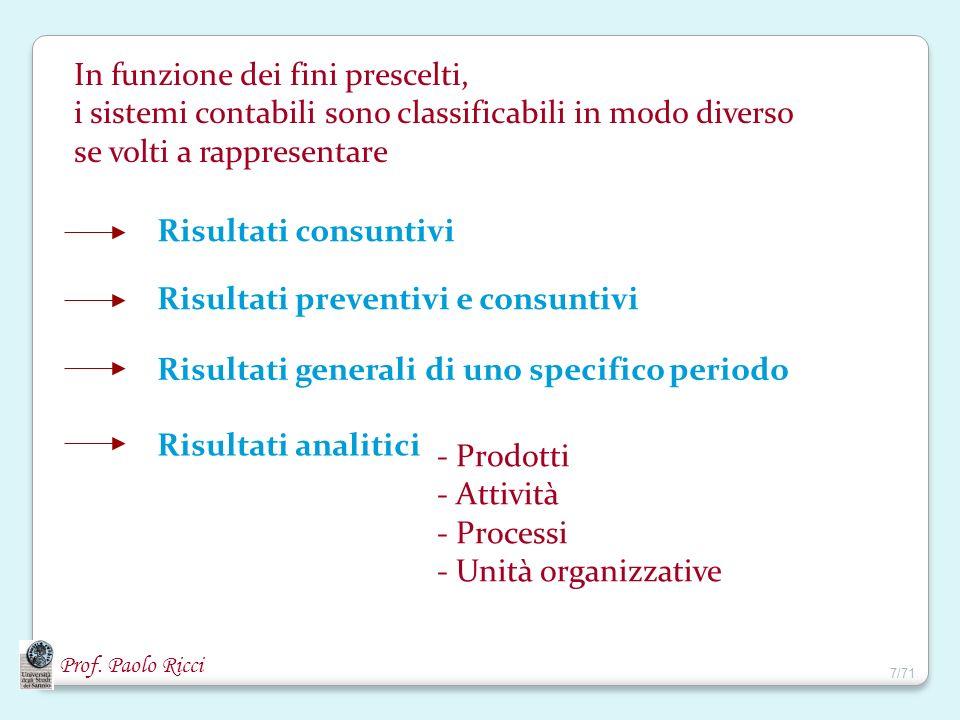 Prof. Paolo Ricci In funzione dei fini prescelti, i sistemi contabili sono classificabili in modo diverso se volti a rappresentare Risultati consuntiv
