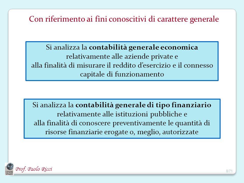Prof. Paolo Ricci Con riferimento ai fini conoscitivi di carattere generale Si analizza la contabilità generale economica relativamente alle aziende p