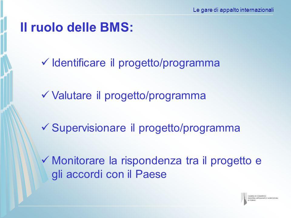 Le gare di appalto internazionali Il ruolo delle BMS: Identificare il progetto/programma Valutare il progetto/programma Supervisionare il progetto/programma Monitorare la rispondenza tra il progetto e gli accordi con il Paese
