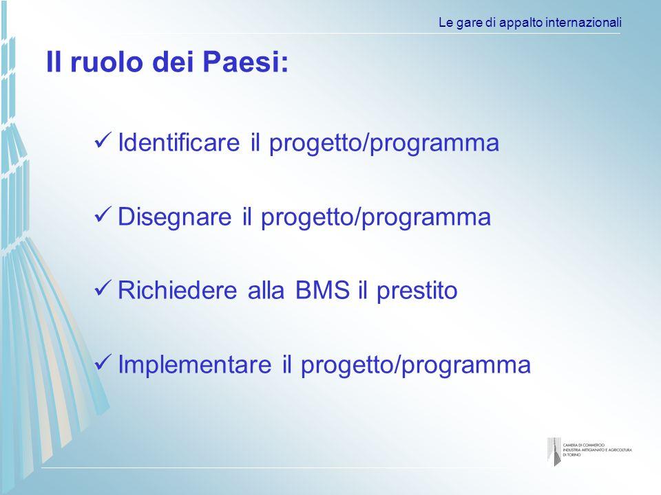 Le gare di appalto internazionali Il ruolo dei Paesi: Identificare il progetto/programma Disegnare il progetto/programma Richiedere alla BMS il prestito Implementare il progetto/programma