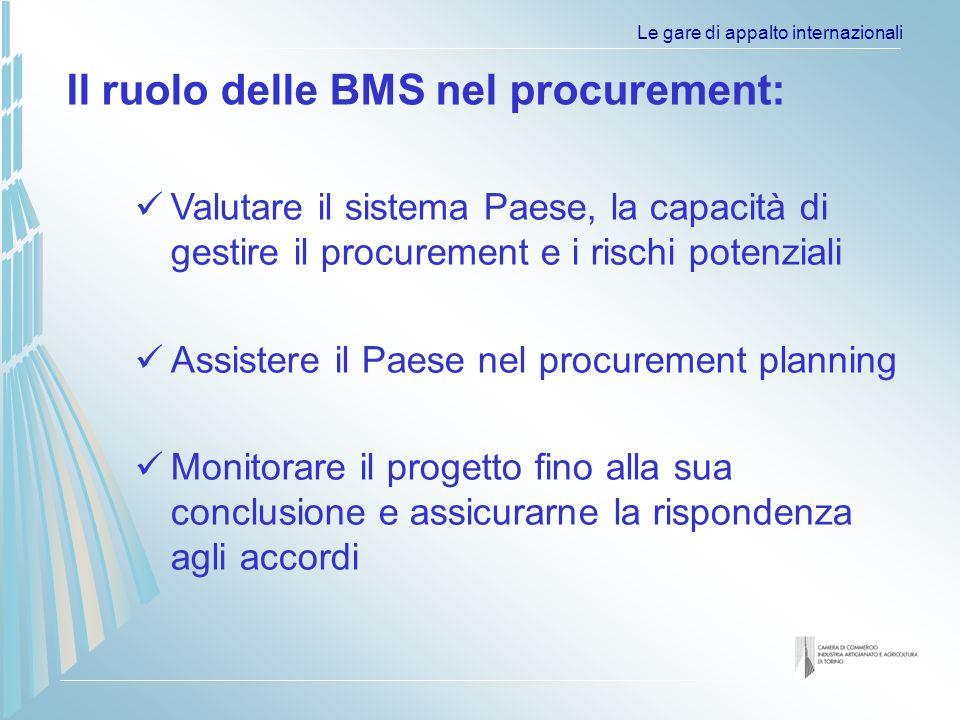 Le gare di appalto internazionali Il ruolo delle BMS nel procurement: Valutare il sistema Paese, la capacità di gestire il procurement e i rischi potenziali Assistere il Paese nel procurement planning Monitorare il progetto fino alla sua conclusione e assicurarne la rispondenza agli accordi