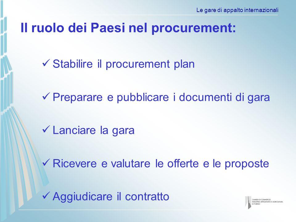 Le gare di appalto internazionali Il ruolo dei Paesi nel procurement: Stabilire il procurement plan Preparare e pubblicare i documenti di gara Lanciare la gara Ricevere e valutare le offerte e le proposte Aggiudicare il contratto