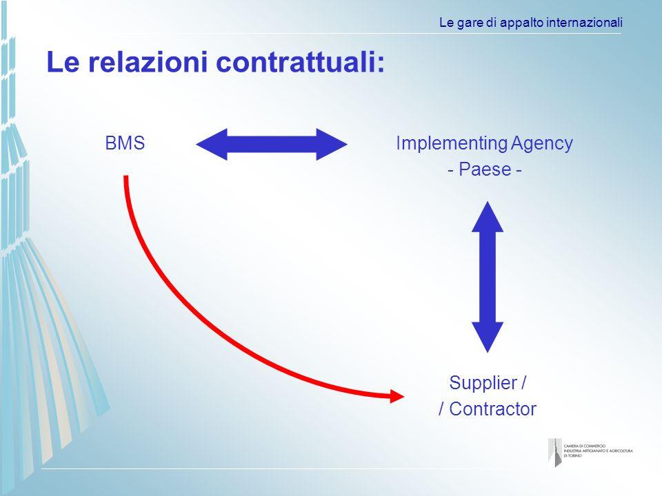 Le gare di appalto internazionali Le relazioni contrattuali: BMSImplementing Agency - Paese - Supplier / / Contractor