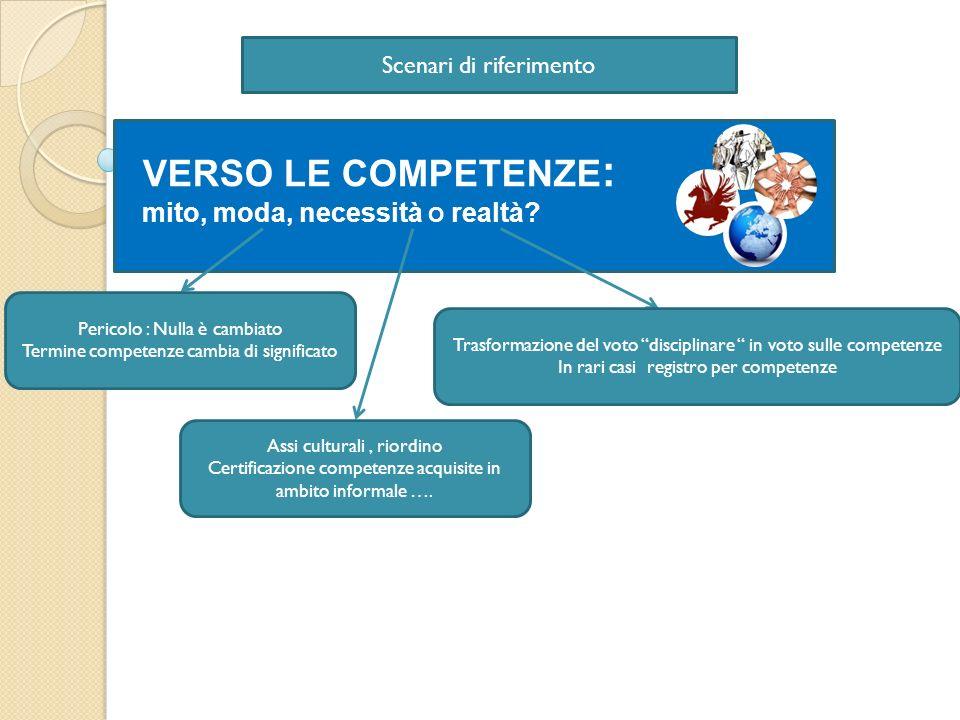 VET & WORK | Valencia, 22 - 23 Aprile 2013 DIDATTICA LABORATORIALE ComunicareRealizzareProgettare Professionali
