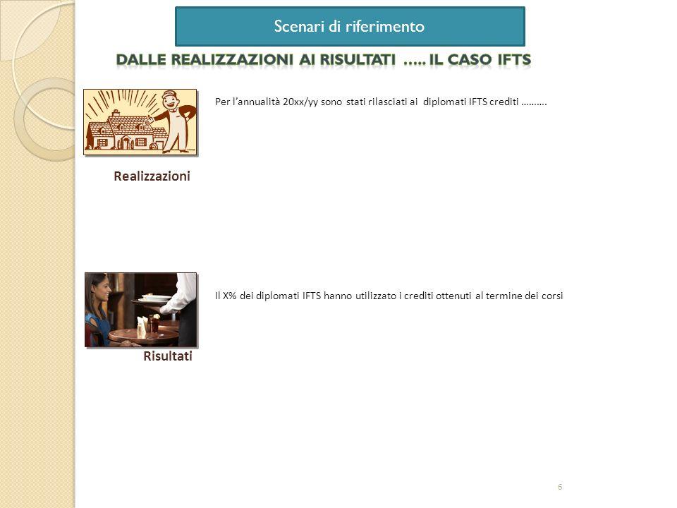 PREMESSA TERMINOLOGICA Apprendistato : Forma di contratto - Lavoratore Alternanza : Studente VET & WORK | Valencia, 22 - 23 Aprile 2013 Alternanza Diploma Elenco competenze