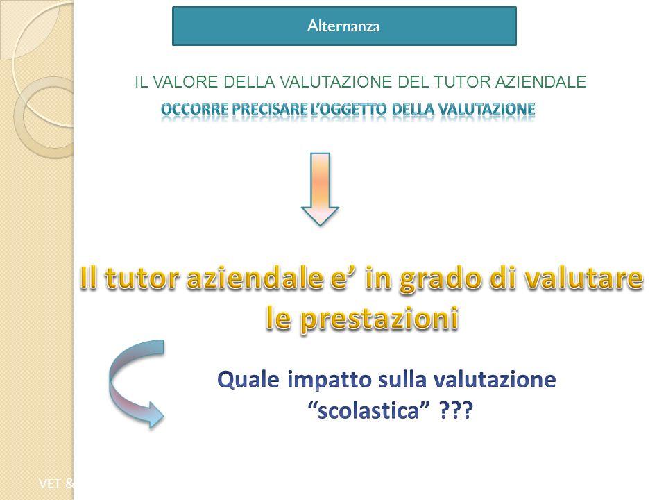 IL VALORE DELLA VALUTAZIONE DEL TUTOR AZIENDALE VET & WORK | Valencia, 22 - 23 Aprile 2013 Alternanza