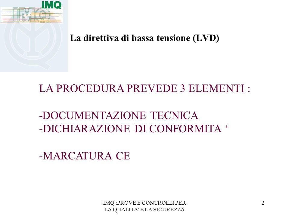 IMQ :PROVE E CONTROLLI PER LA QUALITA E LA SICUREZZA 2 La direttiva di bassa tensione (LVD) LA PROCEDURA PREVEDE 3 ELEMENTI : -DOCUMENTAZIONE TECNICA -DICHIARAZIONE DI CONFORMITA -MARCATURA CE