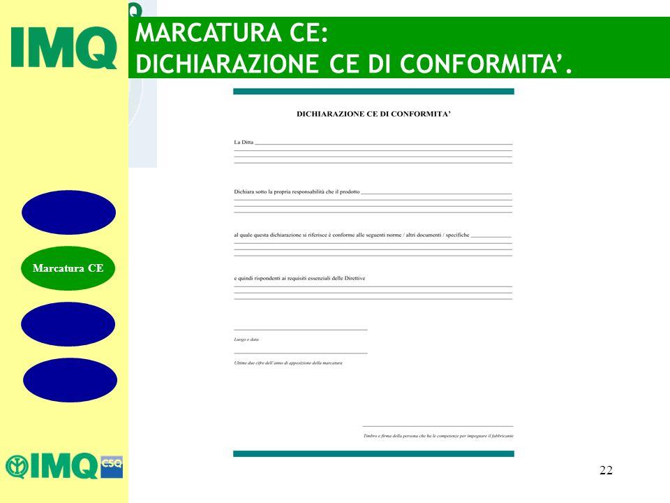 IMQ :PROVE E CONTROLLI PER LA QUALITA E LA SICUREZZA 22 MARCATURA CE: DICHIARAZIONE CE DI CONFORMITA.