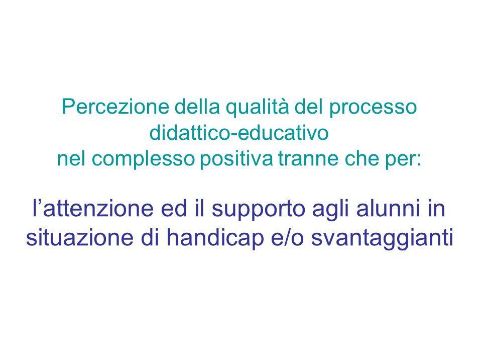 Percezione della qualità del processo didattico-educativo nel complesso positiva tranne che per: lattenzione ed il supporto agli alunni in situazione