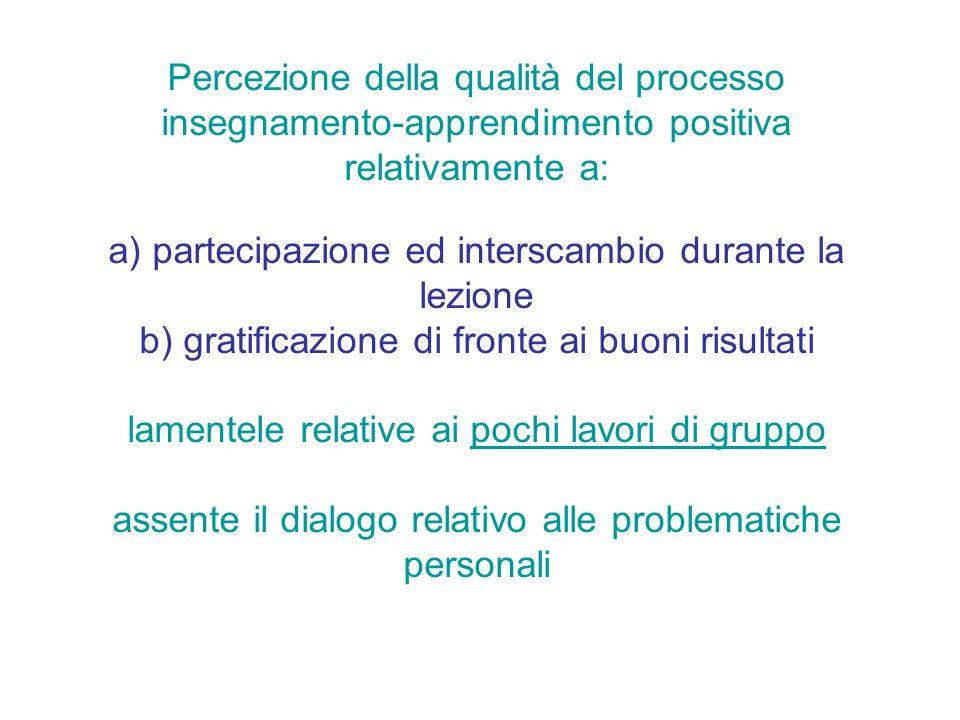 Percezione della qualità del processo insegnamento-apprendimento positiva relativamente a: a) partecipazione ed interscambio durante la lezione b) gra
