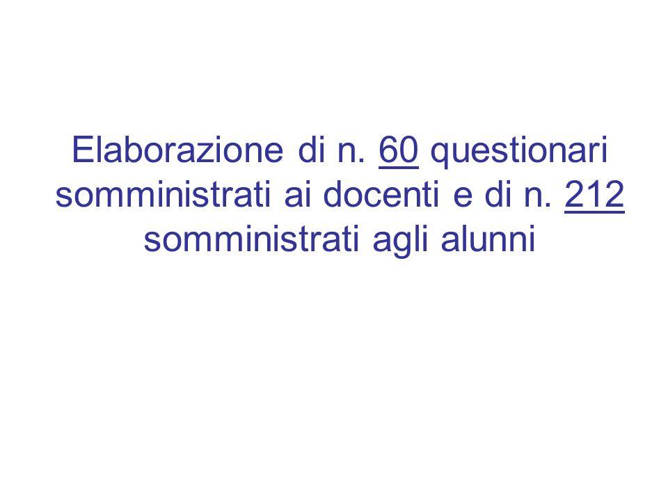 Elaborazione di n. 60 questionari somministrati ai docenti e di n. 212 somministrati agli alunni