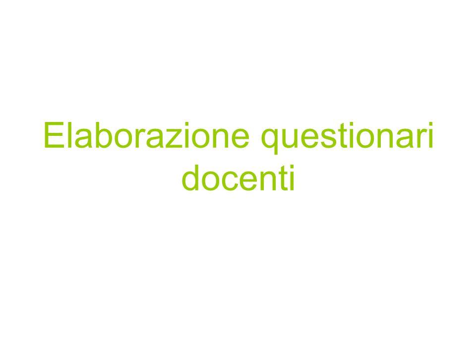 Elaborazione questionari docenti