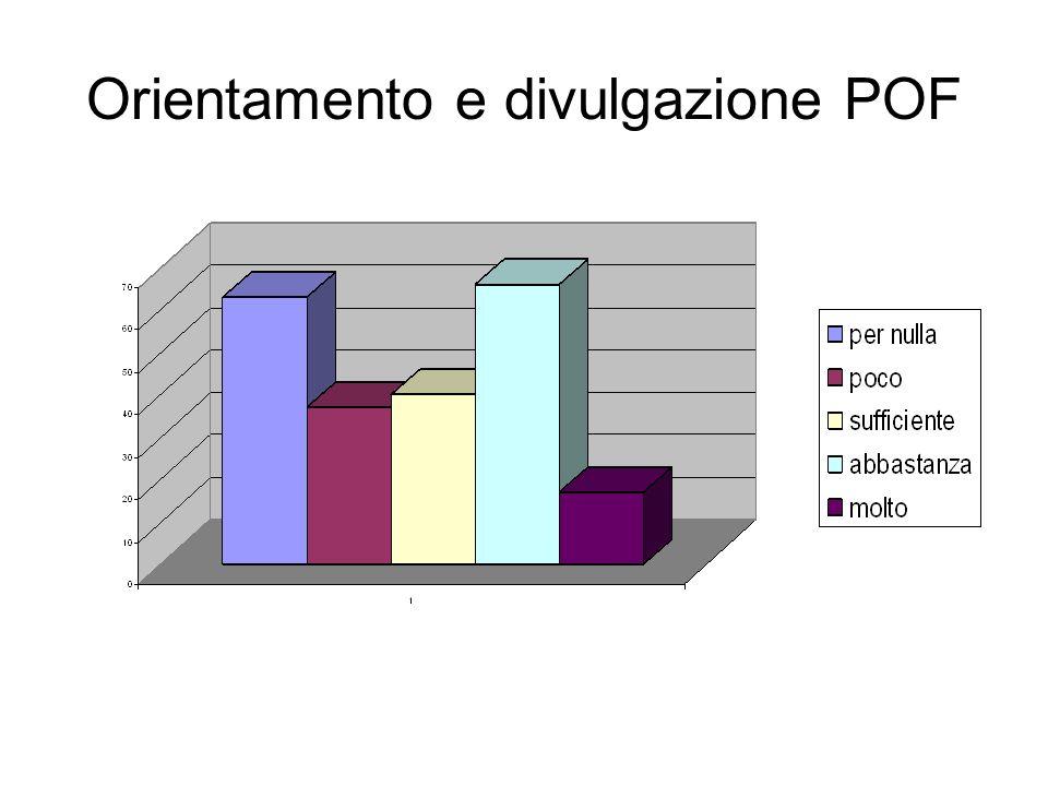 Orientamento e divulgazione POF