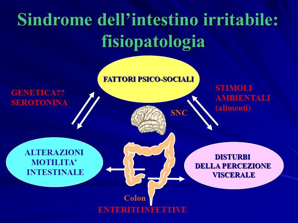 FATTORI PSICO-SOCIALI ALTERAZIONI MOTILITA INTESTINALE DISTURBI DELLA PERCEZIONE VISCERALE SNC Colon STIMOLI AMBIENTALI (alimenti) GENETICA .