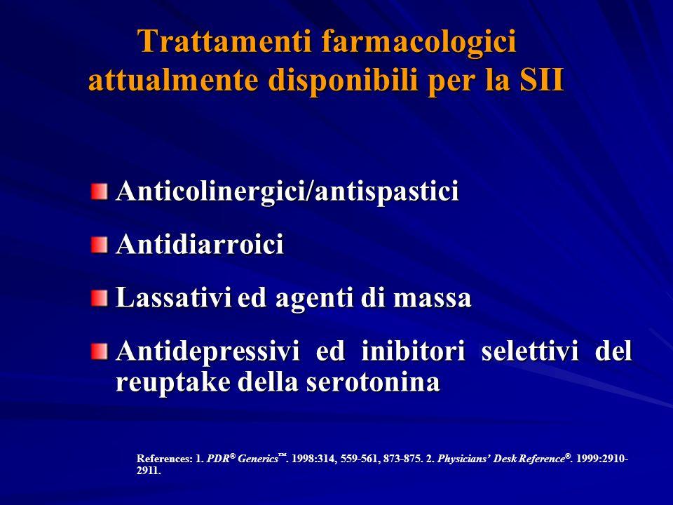 Trattamenti farmacologici attualmente disponibili per la SII Anticolinergici/antispasticiAntidiarroici Lassativi ed agenti di massa Antidepressivi ed inibitori selettivi del reuptake della serotonina References: 1.