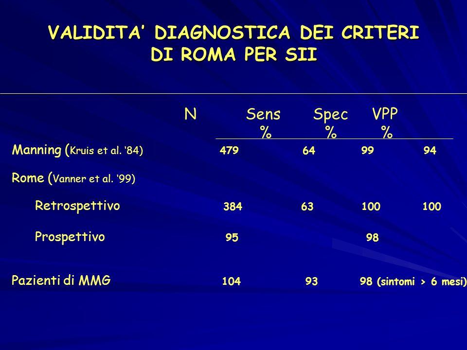 VALIDITA DIAGNOSTICA DEI CRITERI DI ROMA PER SII N Sens Spec VPP % % % Manning ( Kruis et al.