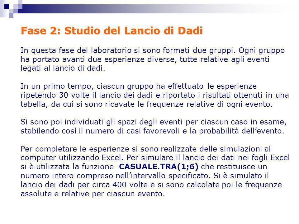 Fase 2: Studio del Lancio di Dadi In questa fase del laboratorio si sono formati due gruppi. Ogni gruppo ha portato avanti due esperienze diverse, tut