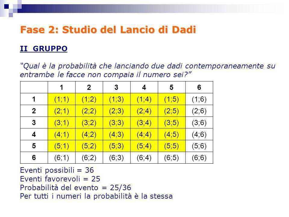 Fase 2: Studio del Lancio di Dadi II GRUPPO Qual è la probabilità che lanciando due dadi contemporaneamente su entrambe le facce non compaia il numero