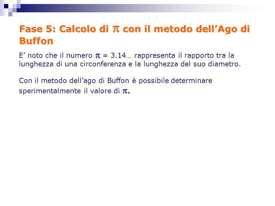 Fase 5: Calcolo di con il metodo dellAgo di Buffon E noto che il numero = 3.14… rappresenta il rapporto tra la lunghezza di una circonferenza e la lun