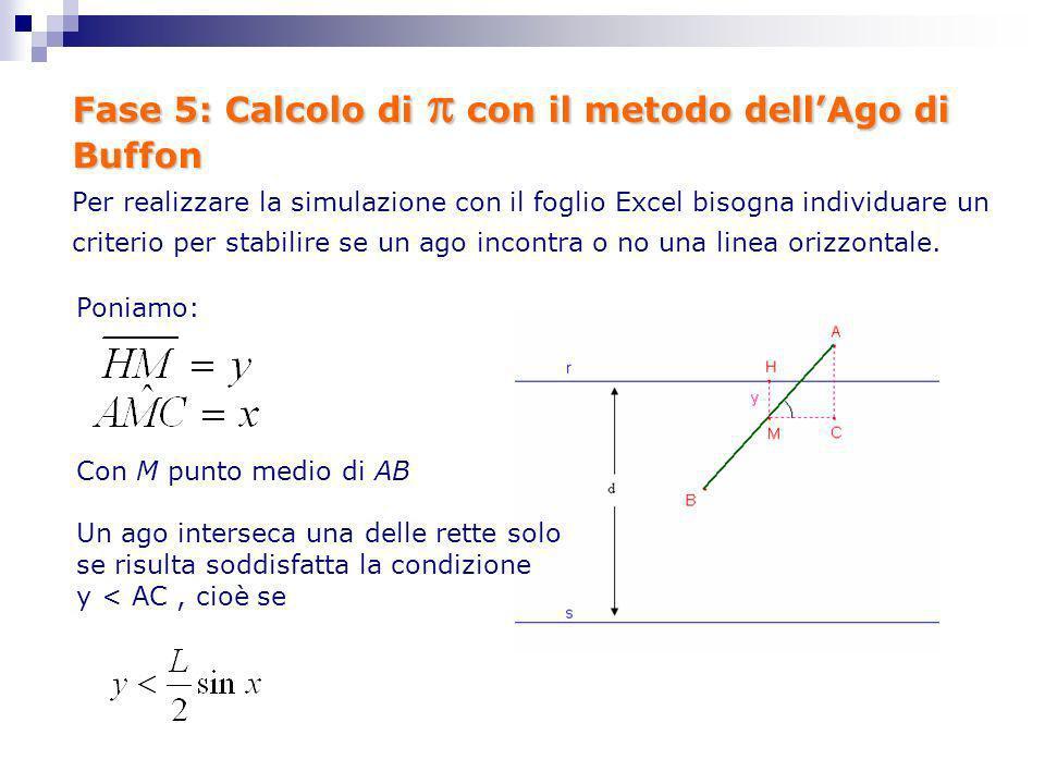 Fase 5: Calcolo di con il metodo dellAgo di Buffon Per realizzare la simulazione con il foglio Excel bisogna individuare un criterio per stabilire se