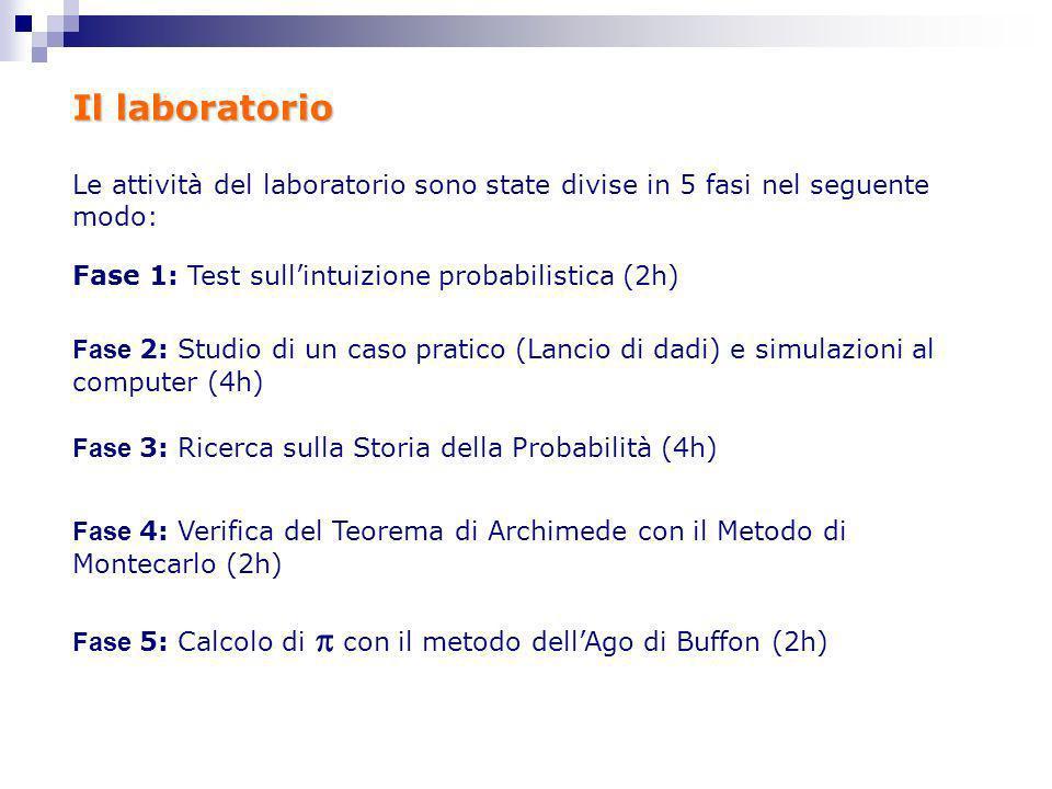 Il laboratorio Le attività del laboratorio sono state divise in 5 fasi nel seguente modo: Fase 2: Studio di un caso pratico (Lancio di dadi) e simulaz