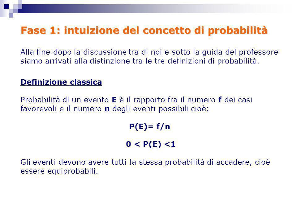 Fase 1: intuizione del concetto di probabilità Alla fine dopo la discussione tra di noi e sotto la guida del professore siamo arrivati alla distinzion