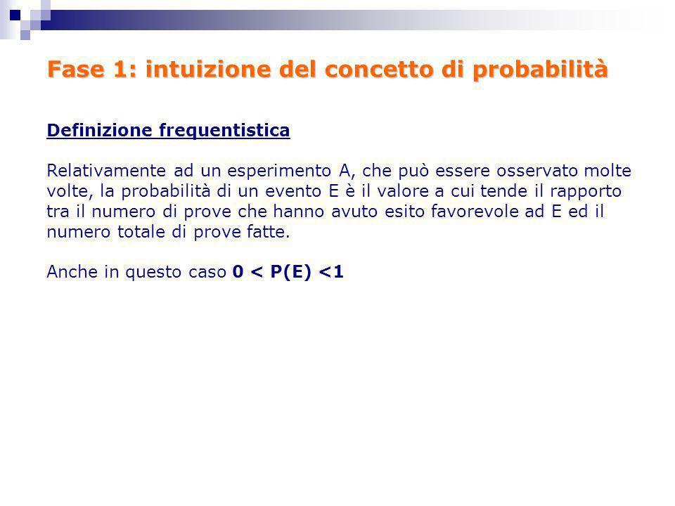 Fase 1: intuizione del concetto di probabilità Definizione frequentistica Relativamente ad un esperimento A, che può essere osservato molte volte, la