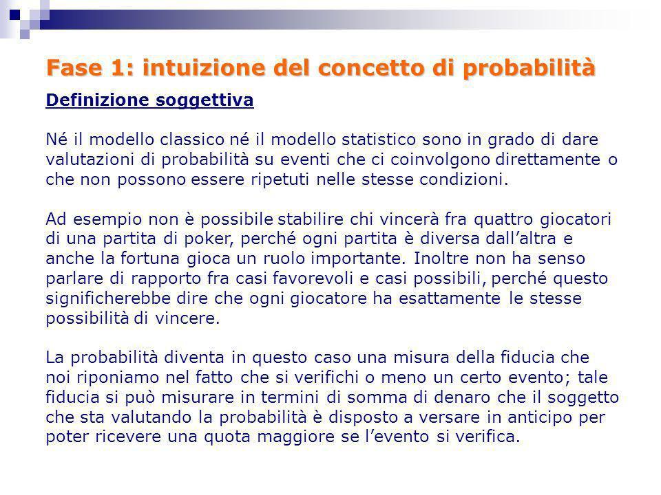Fase 1: intuizione del concetto di probabilità Definizione soggettiva Né il modello classico né il modello statistico sono in grado di dare valutazion