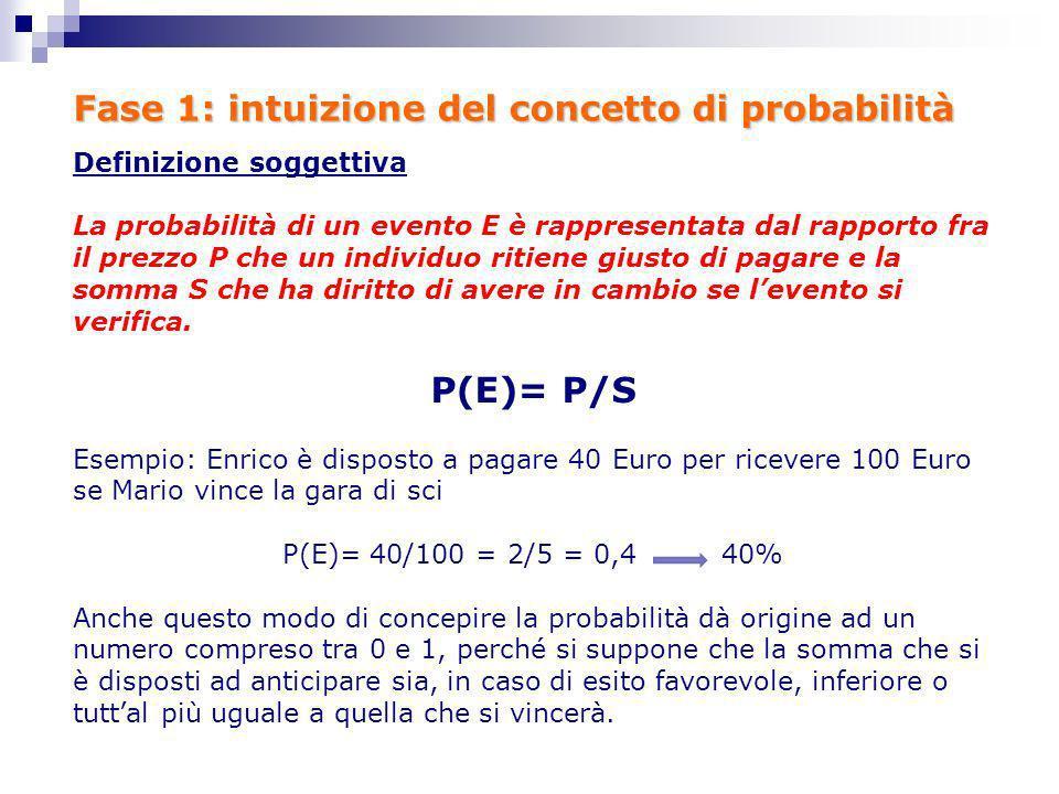 Fase 1: intuizione del concetto di probabilità Definizione soggettiva La probabilità di un evento E è rappresentata dal rapporto fra il prezzo P che u