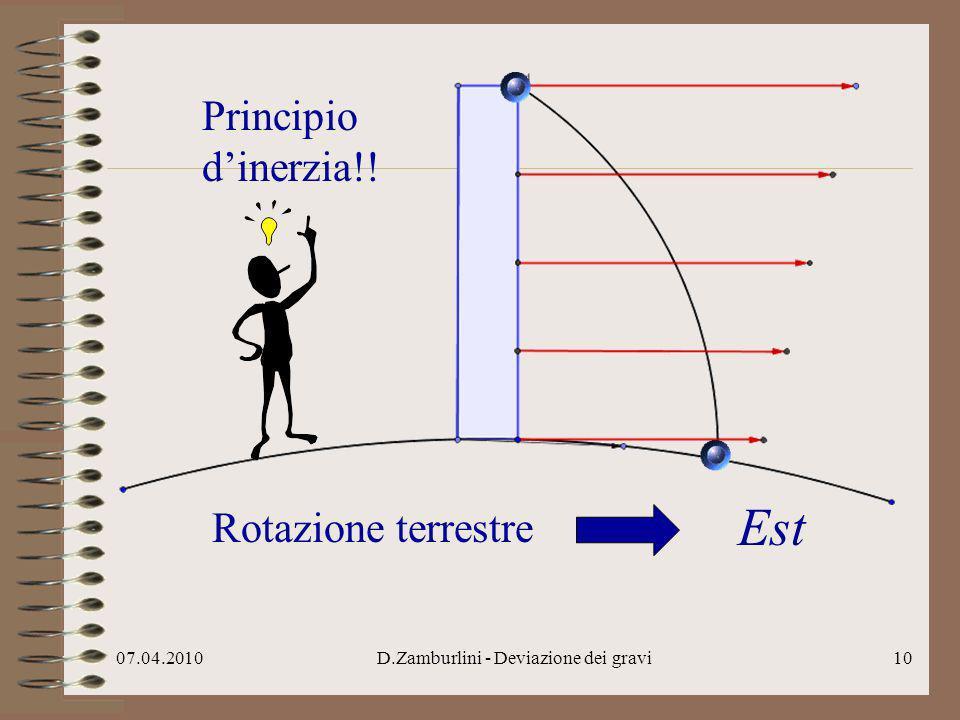 07.04.2010D.Zamburlini - Deviazione dei gravi11 In un moto circolare ed uniforme la grandezza caratteristica è la velocità angolare ω (rad/s)