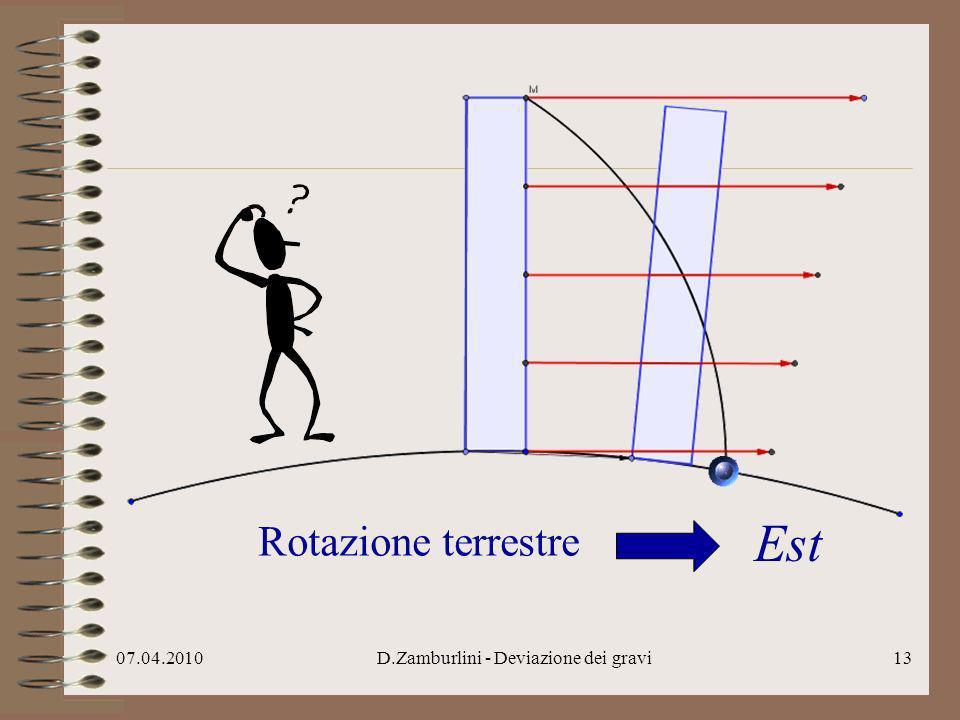 07.04.2010D.Zamburlini - Deviazione dei gravi14 Chiedo aiuto ad ad un osservatore inerziale!