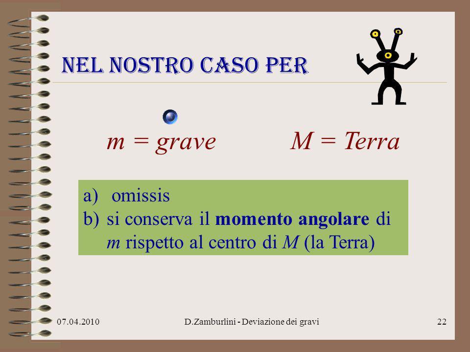 07.04.2010D.Zamburlini - Deviazione dei gravi23 Momento ANGOLARE o momento della quantità di moto rispetto ad un punto O (centro della Terra) m V O r r