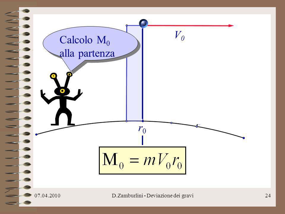 07.04.2010D.Zamburlini - Deviazione dei gravi25 V r m si muove..* Rotazione terrestre Est *per noi cade