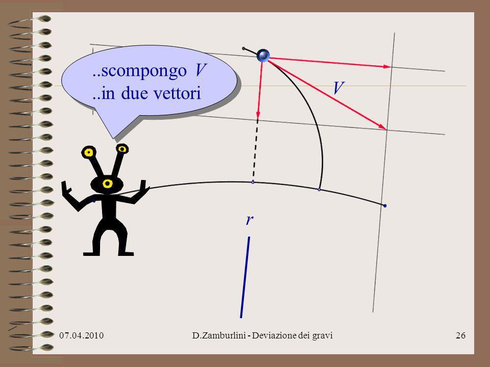 07.04.2010D.Zamburlini - Deviazione dei gravi27 V r..ottengo… VtVt VrVr V r velocità radiale diretta al centro della Terra V t velocità trasversa verso Est (V t V r ) r è la distanza dal centro della Terra Est