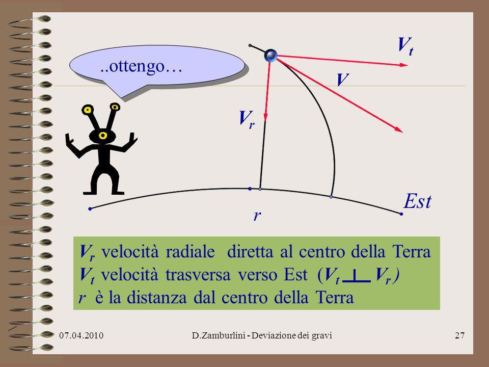 07.04.2010D.Zamburlini - Deviazione dei gravi28 V r Calcolo M 1 nella nuova posizione VtVt VrVr M 1 momento angolare dipende solo da V t non dipende da V r