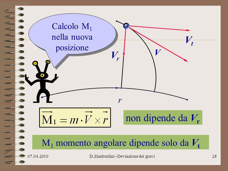 07.04.2010D.Zamburlini - Deviazione dei gravi29 V r quindi M 1 vale.