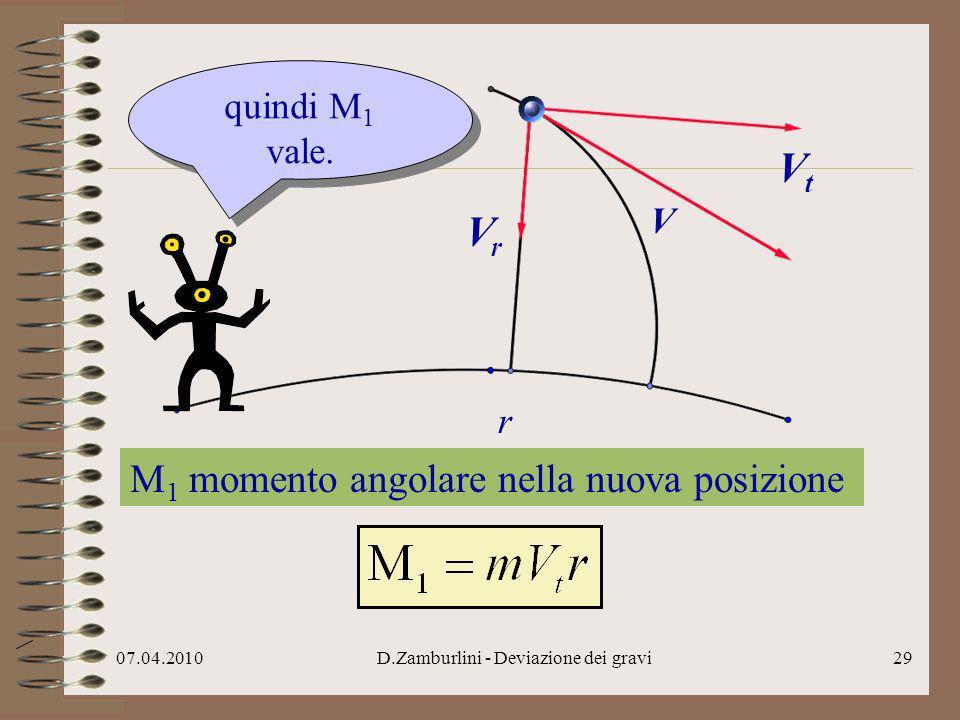 07.04.2010D.Zamburlini - Deviazione dei gravi30 r..ma M 1 = M 0 r0r0 V0V0 V Est VtVt