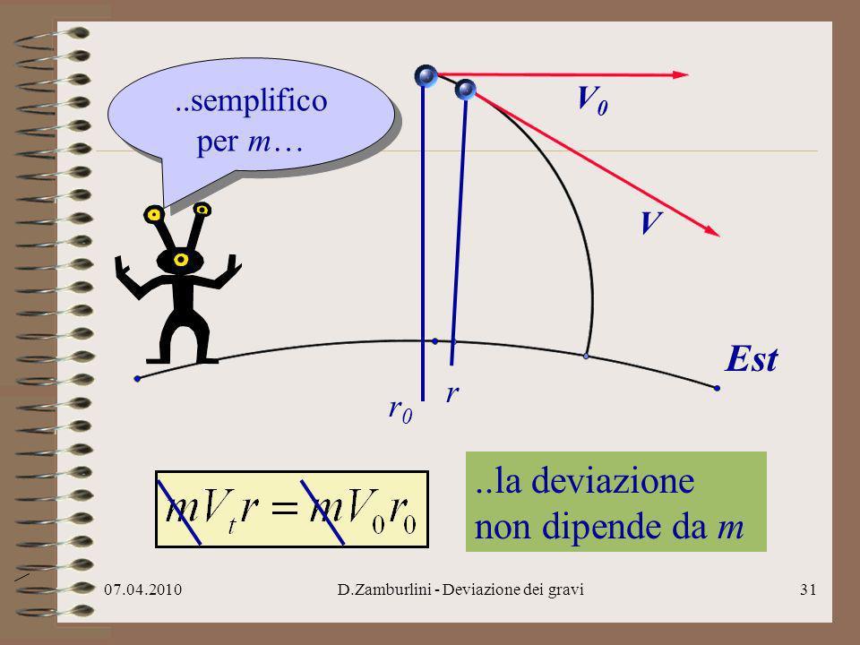 07.04.2010D.Zamburlini - Deviazione dei gravi32 r..ricavo V t … r0r0 V0V0 V Est VtVt