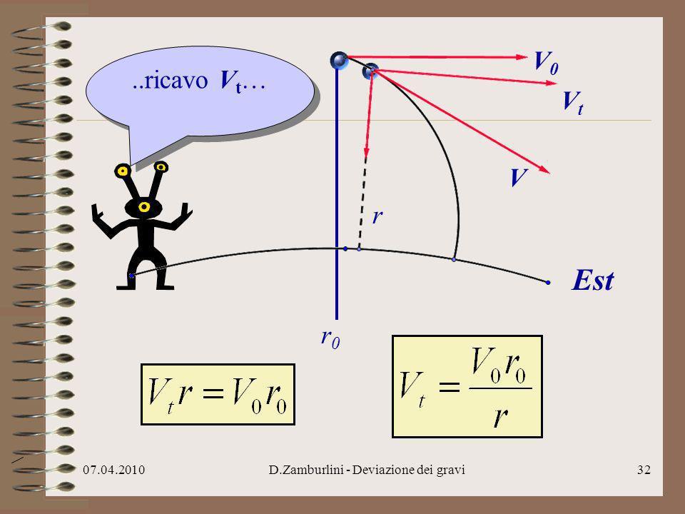 07.04.2010D.Zamburlini - Deviazione dei gravi33 r..ma se r 0 > r V0V0 V VtVt..ricavo che Est r0r0