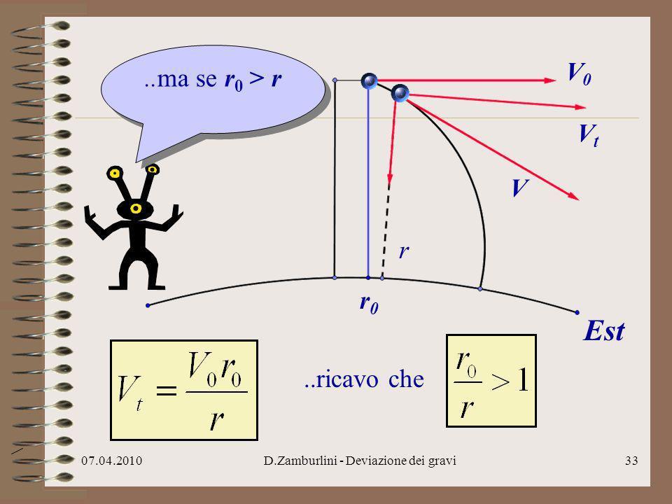 07.04.2010D.Zamburlini - Deviazione dei gravi34 r..da r 0 > r..