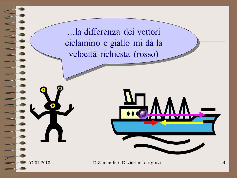 07.04.2010D.Zamburlini - Deviazione dei gravi45..