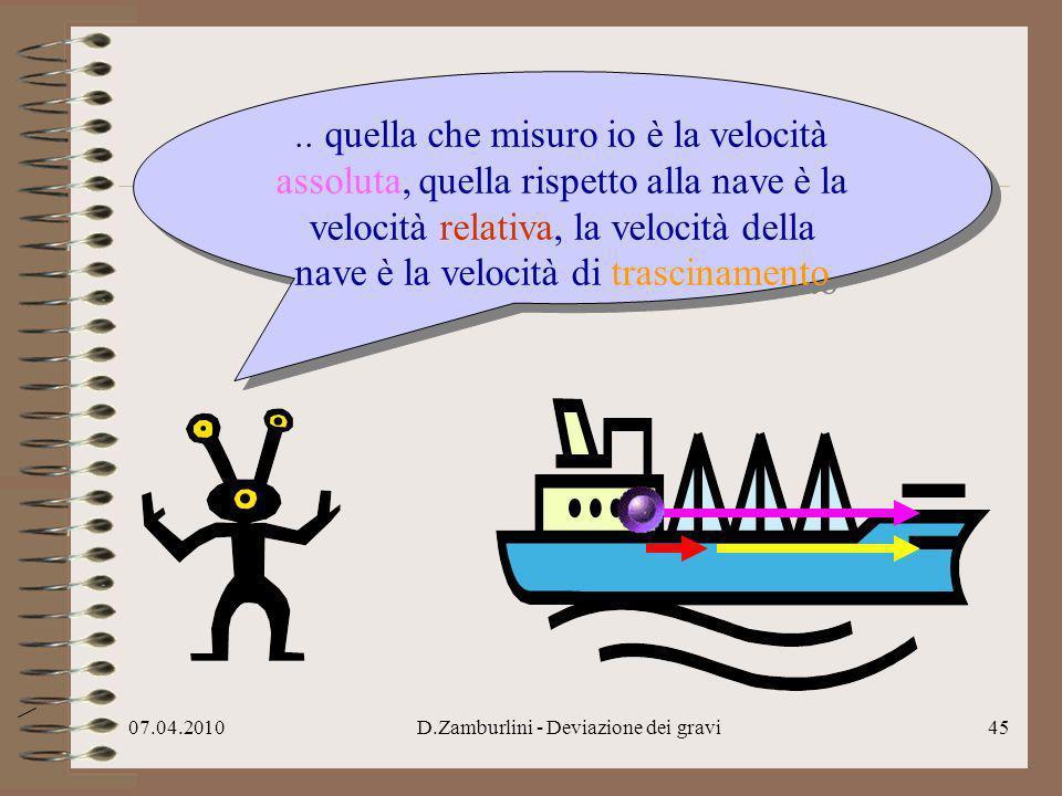 07.04.2010D.Zamburlini - Deviazione dei gravi46..si deduce la seguente ed importante formula..