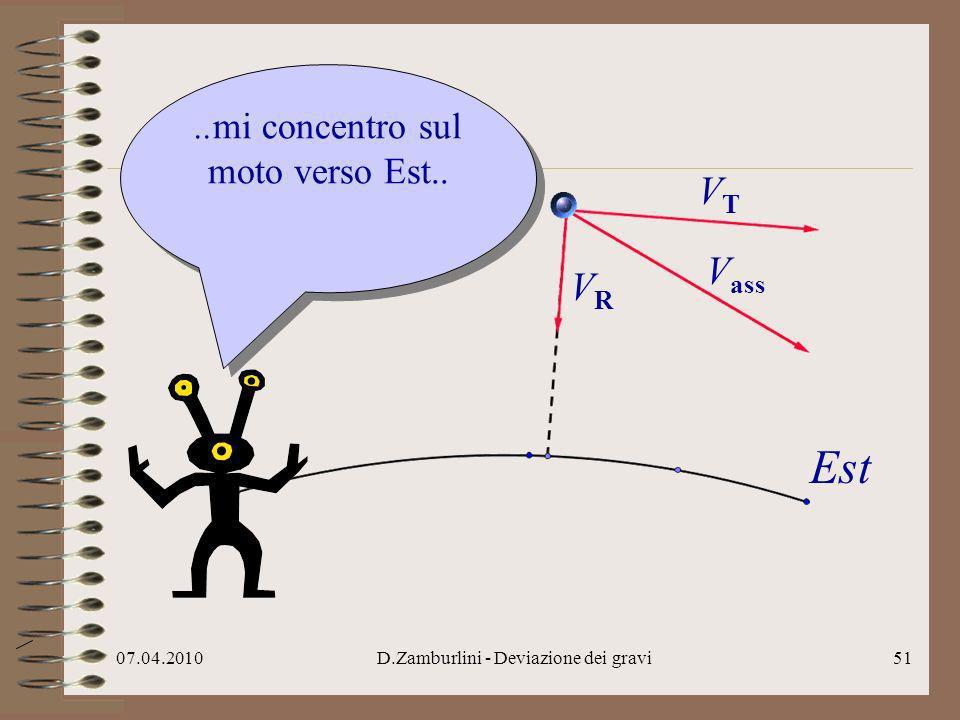 07.04.2010D.Zamburlini - Deviazione dei gravi52..pongo V T (velocità assoluta verso Est) V ass Est VTVT r