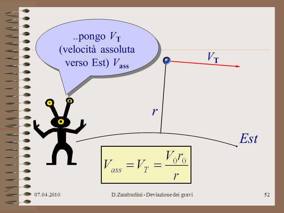 07.04.2010D.Zamburlini - Deviazione dei gravi53..la velocità di trasci- namento è quella della Terra* Est V trasc r *la Terra ruota!