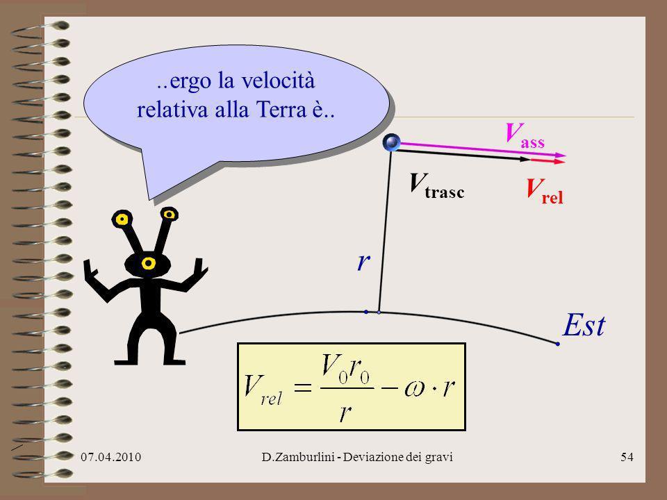 07.04.2010D.Zamburlini - Deviazione dei gravi55..V 0 era la velocità allinizio*… Est V0V0 r0r0 * ruotava con la Terra alla distanza r 0 da cui