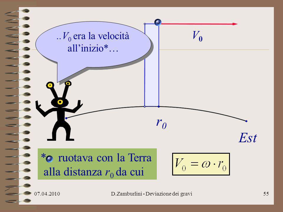 07.04.2010D.Zamburlini - Deviazione dei gravi56..da queste due relazioni si trova la velocità di m verso Est...