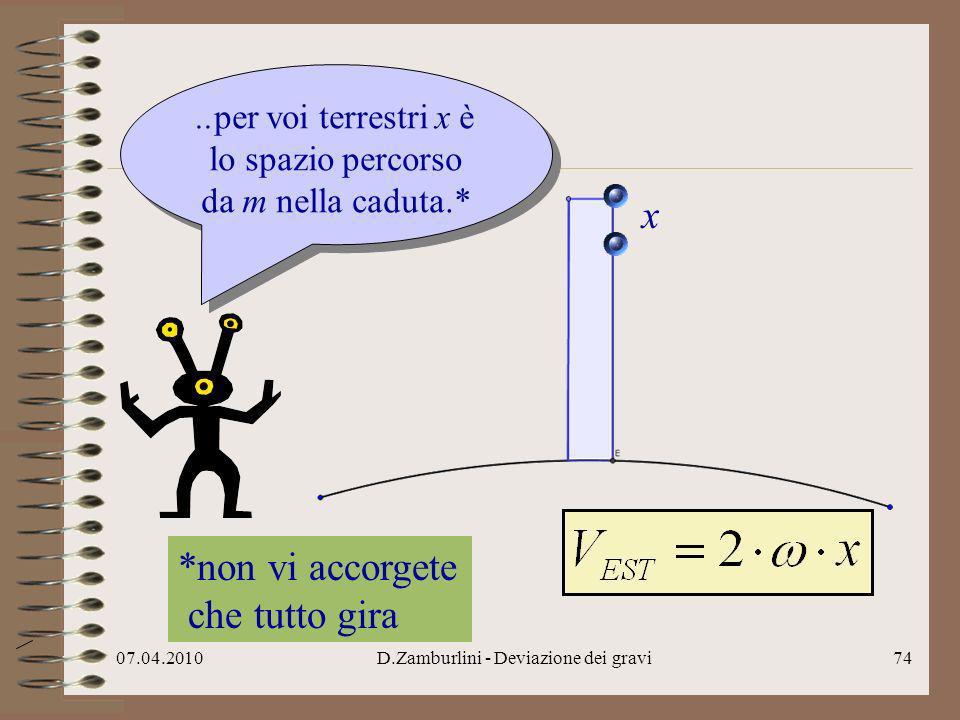 07.04.2010D.Zamburlini - Deviazione dei gravi75..per me x è lavvi- cinamento di m al centro della Terra.* x *io la vedo così..