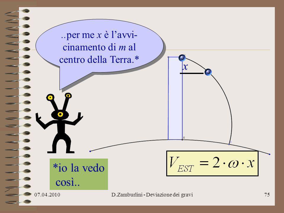 07.04.2010D.Zamburlini - Deviazione dei gravi76..