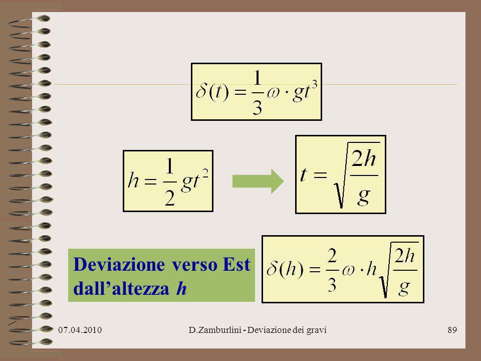 07.04.2010D.Zamburlini - Deviazione dei gravi90 Deviazioni (teoriche) allequatore h (metri)δ(h) (metri) 1000,022 2000,062 5000,24 20001,96 30003,61 50007,74