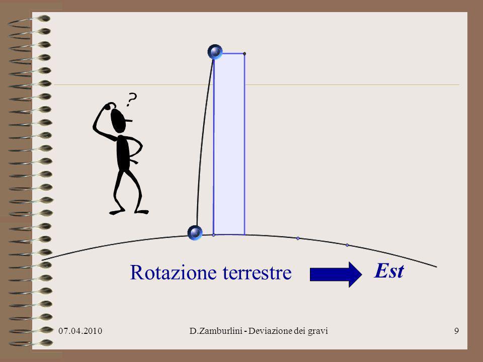 07.04.2010D.Zamburlini - Deviazione dei gravi10 Principio dinerzia!! Rotazione terrestre Est